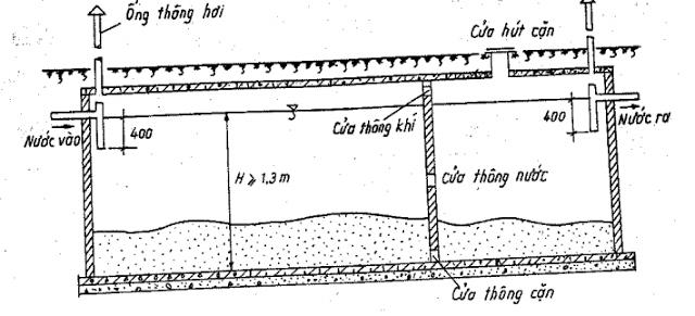 cách xây hầm vệ sinh đúng chuẩn
